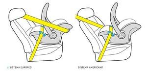 sillas para bebé cinturón de seguridad