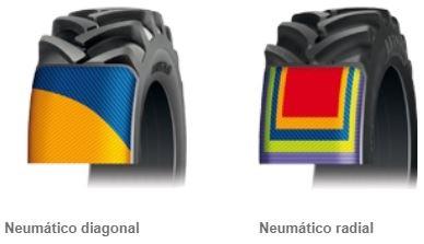 neumáticos diagonales y radiales